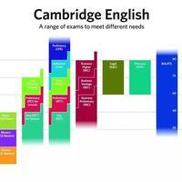 怎样带小孩在家系统学英语?就从这套ESL教材开始吧!
