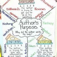 面条妈带你来精读,原来在北美,孩子的阅读理解是这样教(一)Author's Purpose