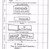 从幼儿园到高年级的写作进阶清单,美国孩子是这样提升思维方法的