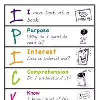家长不可错过的原版英语书挑选原则和必知的阅读常识