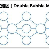 用双气泡图描绘《不一样的卡梅拉》
